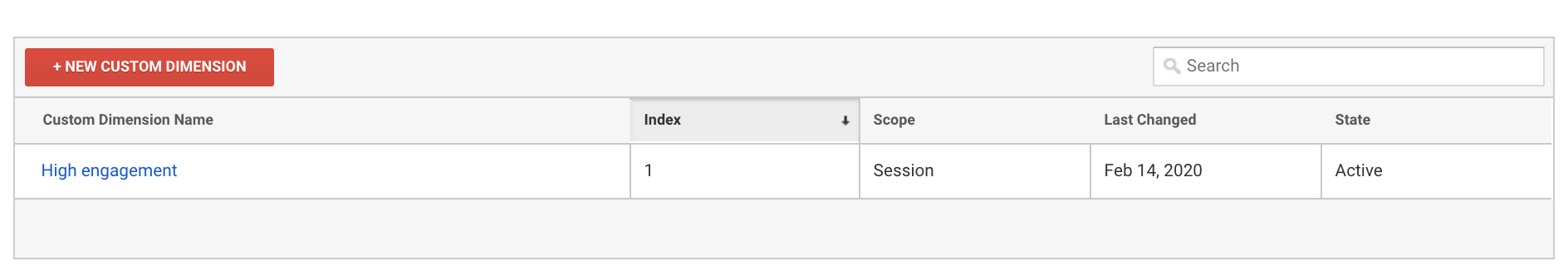 Creating a custom dimension in the Google Analytics interface